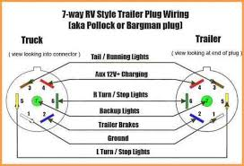 trailer plug wiring diagram 7 way trailer image wiring diagram for 7 way rv plug the wiring diagram on trailer plug wiring diagram 7