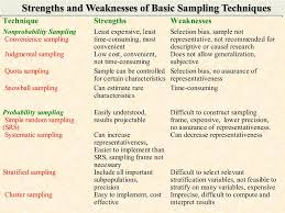 Sample Of Strength And Weaknesses Ppt Chapter 12 Powerpoint Presentation Id 739025