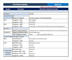 Staffing Model Template Sample Staffing Model 6 Documents In Pdf Excel