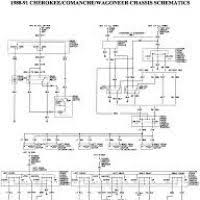 jeep yj wiring diagram page 4 wiring diagram and schematics 89 jeep yj wiring diagram 4 2 injection