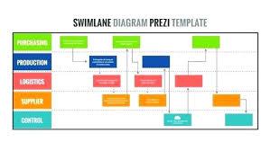 Prezi Org Chart Cool Template For Prezi Wsopfreechips Co