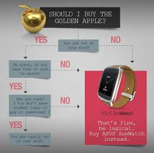 Asus Chart Asus Attacks Apple Watch Buyers With Flow Chart That