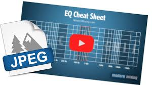 Free Eq Cheat Sheet Video Learn How To Hear Frequencies