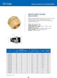 A1 A2 Gland Chart Marvel Electricals Trading Llc