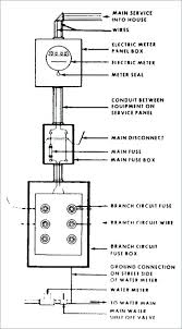 200 amp residential service wiring diagram data wiring diagrams \u2022 wiring diagram for a 400 amp service at Wiring A 400 Amp Service