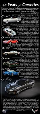 new car releases march 201425 best ideas about Chevrolet car models on Pinterest  Chevrolet
