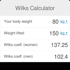 Bench Press Weight Chart Kg Wilks Calculator Whats Your Wilks Score Omni
