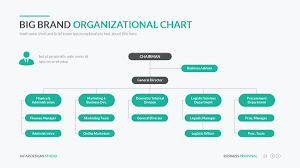 Google Slides Org Chart Google Slides Org Chart Template Best Picture Of Chart