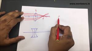 <b>Convex</b> lens and <b>Concave lens</b> (Part 1/4) - YouTube