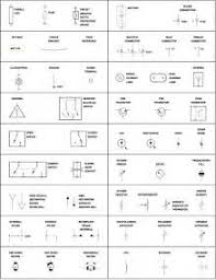 similiar automotive wiring symbols keywords electrical diagram symbols in auto wiring image wiring diagram
