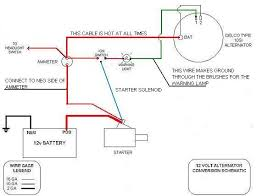 wiring diagram farmall cub tractor the wiring diagram farmall tractor wiring diagram nilza wiring diagram