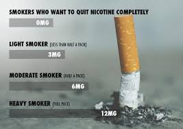 Vape Juice Nicotine Chart How To Choose The Right Nicotine Strength For Vaping E Juice