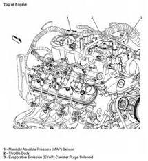 similiar chevy silverado engine diagram keywords chevy 5 3 vortec engine diagram on chevy engine diagram 3 5 litre