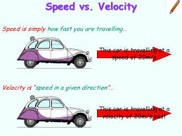 Speed Vs Velocity Average Speed And Average Velocity Formula Definition
