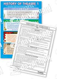 History Of Theatre 1 Pack Of 6 A4 Desk Chart