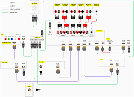 wiring diagrams residential electrical house wiring digram on images free diagrams for alluring residential