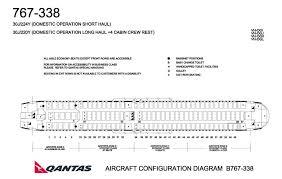 Qantas Australian Airlines Aircraft Seatmaps Airline