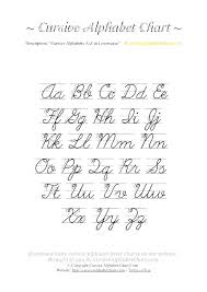 Cursive Writing Worksheets Lowercase Letters