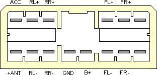 panasonic car stereo wiring harness diagram wiring diagram panasonic car radio stereo audio wiring diagram autoradio