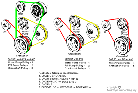 similiar 1970 ford 302 engine diagram keywords 1970 mustang 302 351 drive belt arrangement