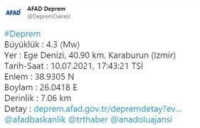 Deprem mi oldu? Son dakika 10 Temmuz nerede deprem oldu? Son depremler  listesi... - Haber Portakalı - Türkiye'nin En Güncel ve Hızlı Haber Ağı