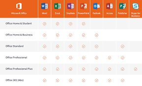Microsoft Office 365 Home Für Pc Mac 5 Pcs Lizenzfuchs De