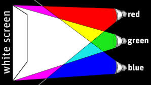 Colored Shadows Light Color Science Activity
