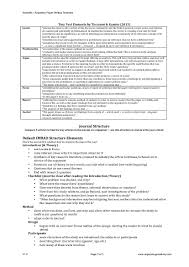 Science Article Summary Template | Professional Templates For You