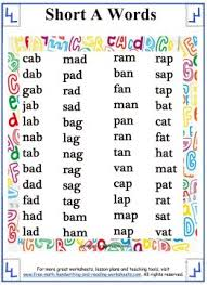 So far you can see we have a variety of sets of worksheets that deal with beginning sounds phonics is obviously an important early developmental skill for children to start learning and our worksheets can help kids learn phonics. Short Vowel Sound Word Lists