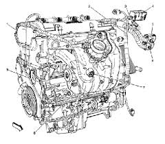 hhr engine diagram motorcycle schematic 2007 chevy hhr engine diagram 2011 chevy suburban engine diagram 2011 automotive wiring
