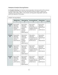 Scoring Rubric Template Assessment Rubric Template