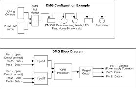 dmx merger pcb combiner elm video technology dmg configuration example block diagram