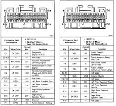 98 oldsmobile wiring diagram stereo steering wheel controls i was also notified that there is an adapter available for aftermarket stereos as well as long as your new radio has wireless remote