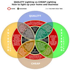 cheap home lighting. how to light up your home and business quality lighting vs cheap cheap