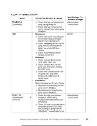Buku pendidikan pancasila dan kewarganegaraan (ppkn) untuk kelas xi (sebelas) ini merupakan jawaban atas tuntutan buku pelajaran yang berkualitas. Kunci Jawaban Bahasa Indonesia Kelas 11 Edisi Revisi 2017 Halaman 153 Guru Ilmu Sosial
