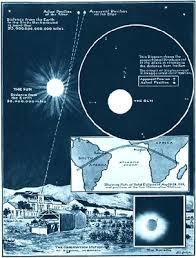 Philosophy of Science Portal: Sir Arthur Stanley Eddington--poetic tribute