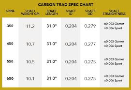 Easton Arrow Size Chart 59 Uncommon Victory Arrow Chart