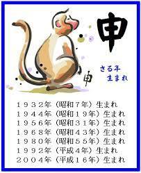 昭和 31 年 生まれ