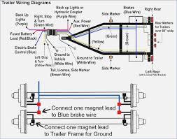 wiring diagram trailer brake wiring diagram s brake controller of haulmark trailer wiring diagram at enclosed trailer wiring diagram enclosed trailer wiring diagram free wiring diagram collection on haulmark enclosed trailer wiring diagram