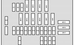 peugeot boxer wiring diagram download peugeot boxer manual pdf 2004 honda accord radio fuse location at 2004 Honda Accord Fuse Box Layout