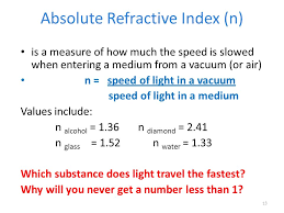 absolute refractive index n