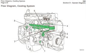 cummins system diagrams cooling system