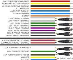 Speaker Wire Size Chart Car Sony Radio Wiring Schematics Online