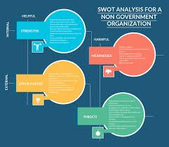Blank Swot Analysis Template X Popular Swot Template 1funnygames Com