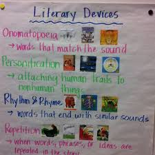 Chart 2 Literary Devices Study Skills Literacy Language