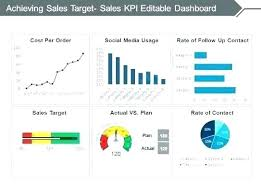 Sales Forecast Chart Template Excel Funnel Chart Template A Templates Document Sample