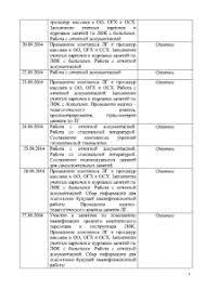 Отчет о прохождении педагогической практики в образовательном  Отчёт по практике Отчет о прохождении педагогической практики в образовательном учреждении 5