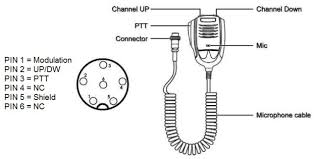 cobra microphone wiring diagram wiring diagram and schematic electrical wiring diagrams cb radio diagram mic