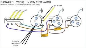 jimmie vaughan wiring google search wirings jimmie vaughan wiring google search wirings search and jimmie vaughan