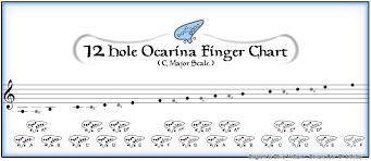12 Hole Ocarina Finger Chart By Of Nihility On Deviantart